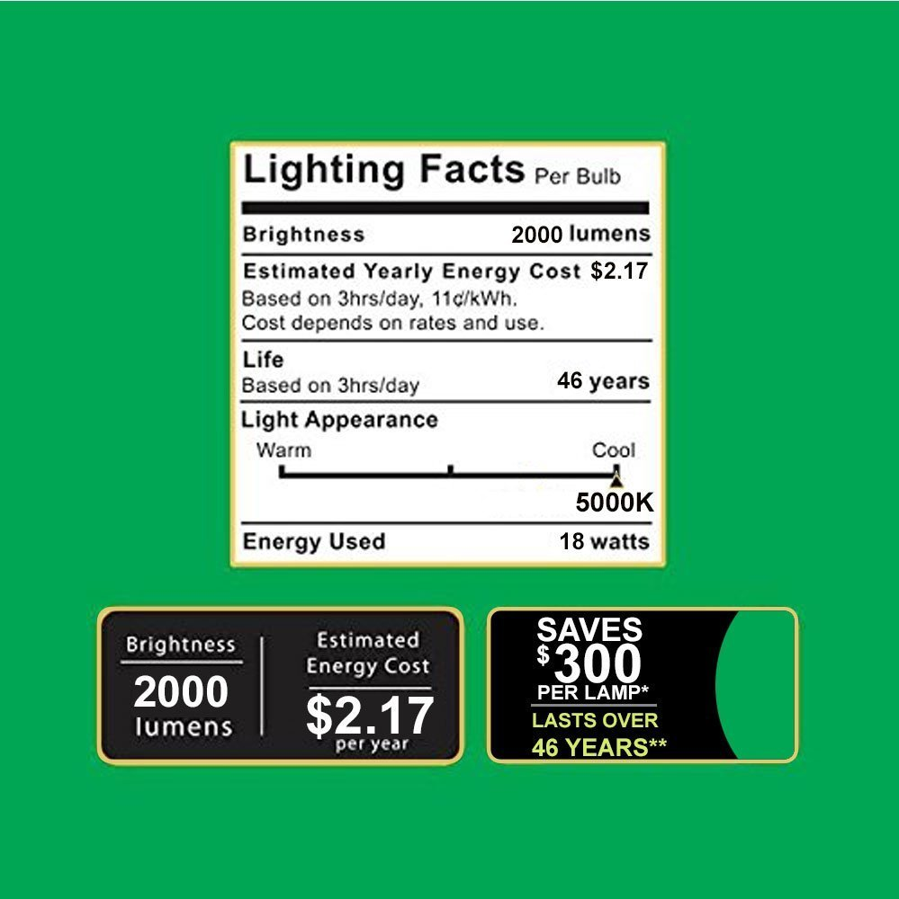 Sunco Lighting 12 Pack 4FT T8 LED Tube, 18W=40W Fluorescent, Clear Cover, 5000K Daylight, Single Ended Power (SEP), Ballast Bypass, Commercial Grade - UL by Sunco Lighting (Image #3)
