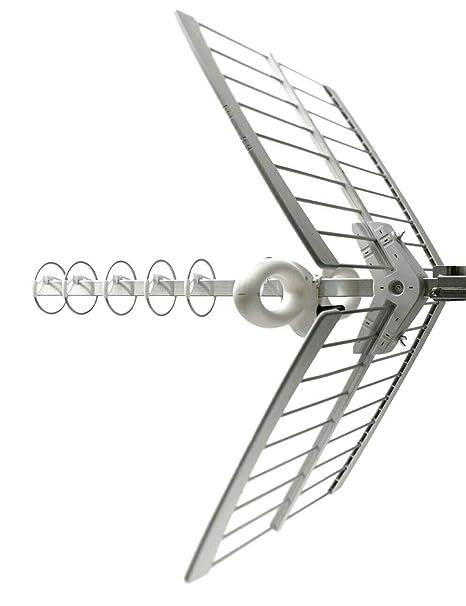 Fracarro Sigma 6HD LTE - Antena (Blanco, 15 dBi, Type F, 75 Ω, 470-790 MHz)