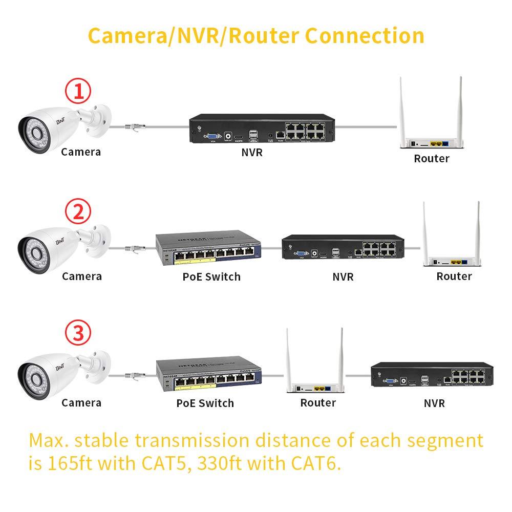 Free APP Remote Monitor 8CH NVR 4 Camera 7/24 Video Audio Recording