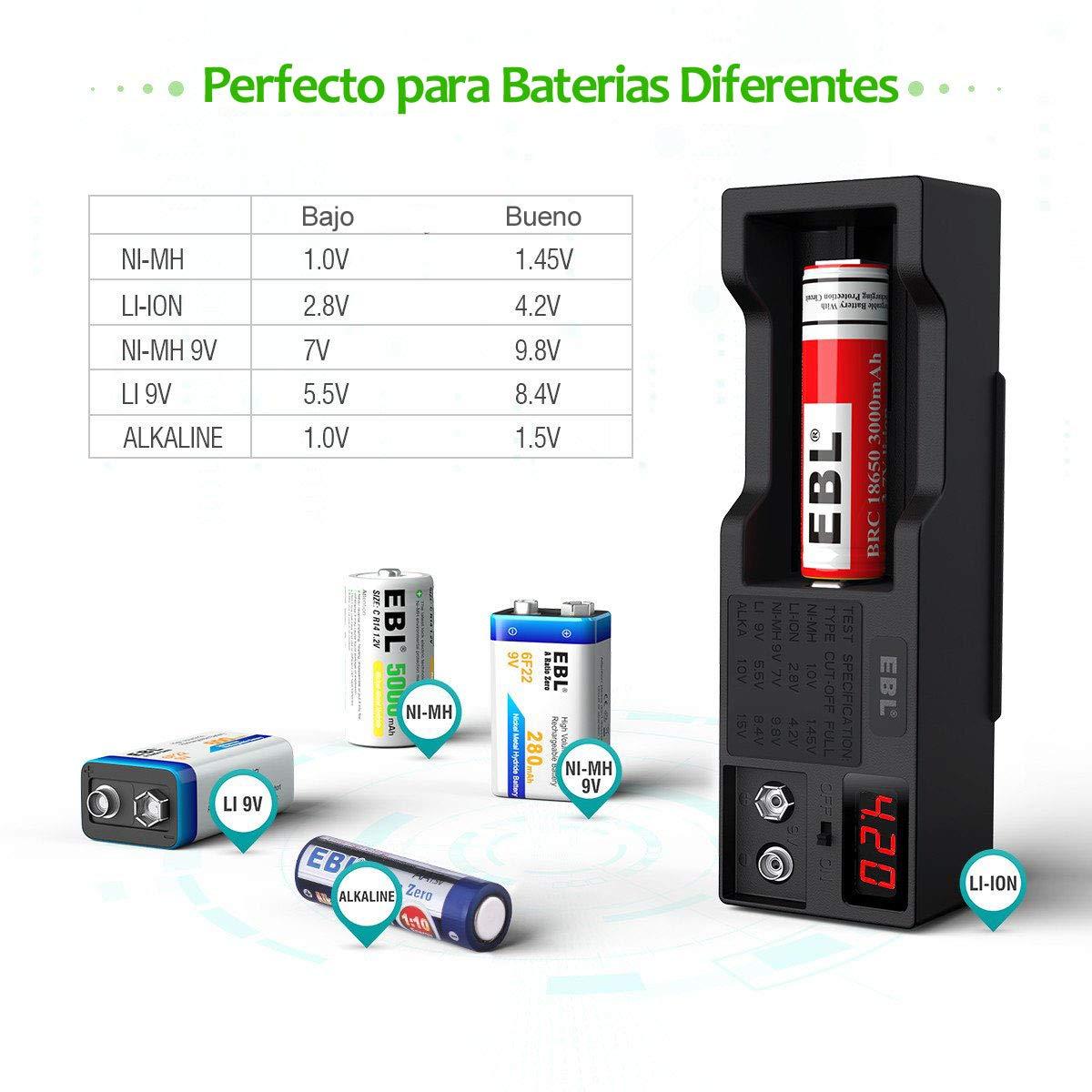 30 mm f//3,5 5,6 Zoom PD RX100 III RX100 IV RX100 y Nikon 1 NIKKOR VR 10 RX100 II PROfoto.Trend//Kiwifotos Adaptador de Filtros para Sony Cyber-shot DSC-RX100 V