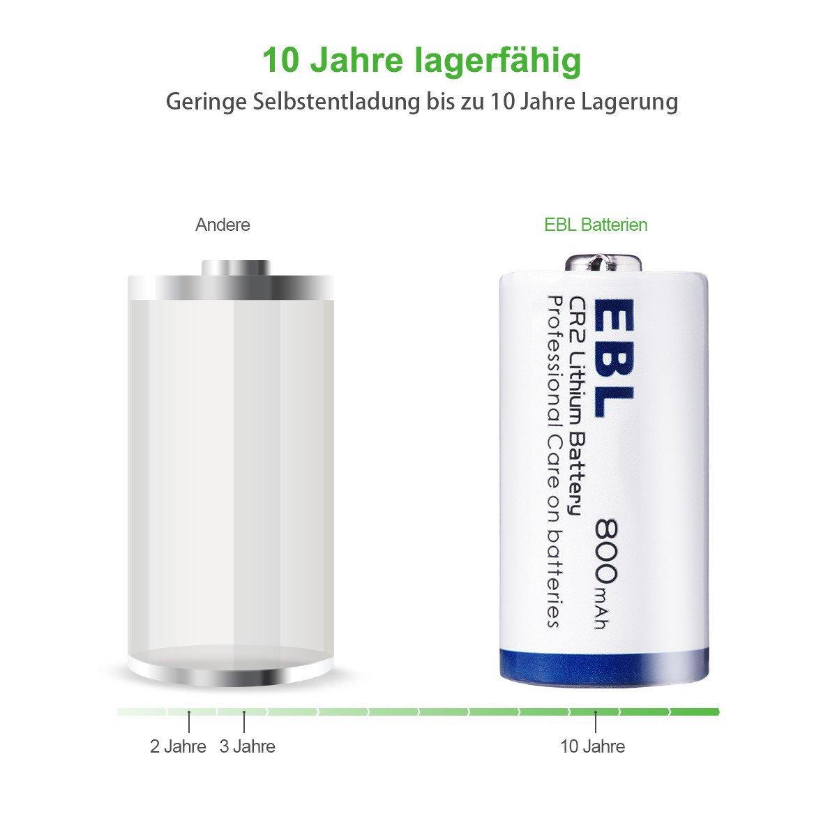 EBL CR2 Batterie 3V DL-CR2 Lithium Kamera Batterie mit PTC Schutz, ideal für Sofortbildkamera Mini 25 Mini 50 Mini 50S Mini 55 Pivi MP-100 & SP-1- Silver, 8 Stück