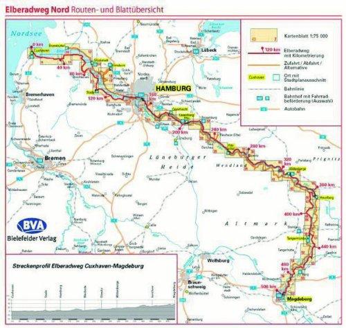 Adfc Radreisefuhrer Elberadweg Nord Von Cuxhaven Nach Magdeburg