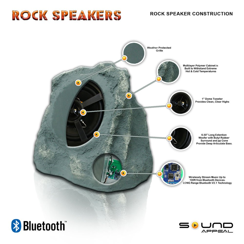Sound Appeal Bluetooth Outdoor Rock Speaker