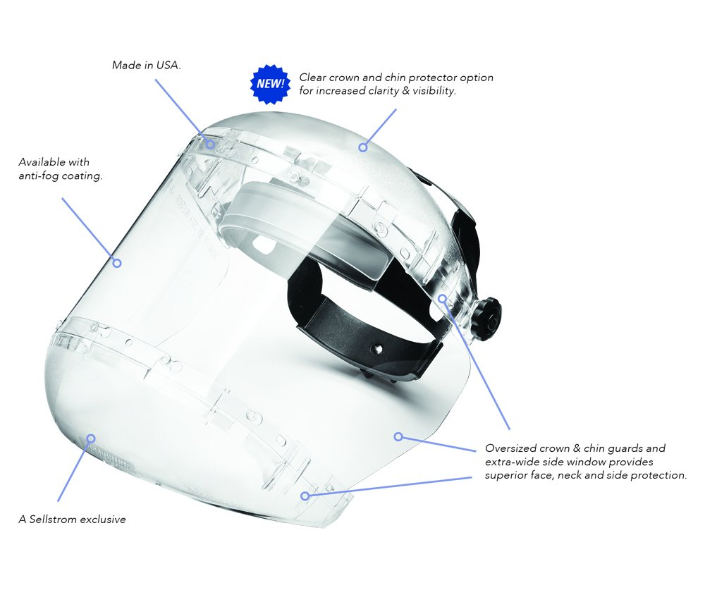 Clear Anti-Fog Acetate Window with Ratchet Headgear Sellstrom S38440 Max Light Series Face Shield Universal Made in USA