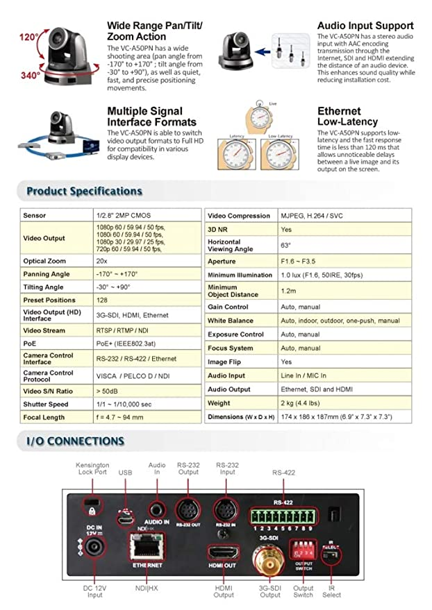 Amazon com : Lumens VC-A50PN NDI, SDI, HDMI 20x HD PTZ