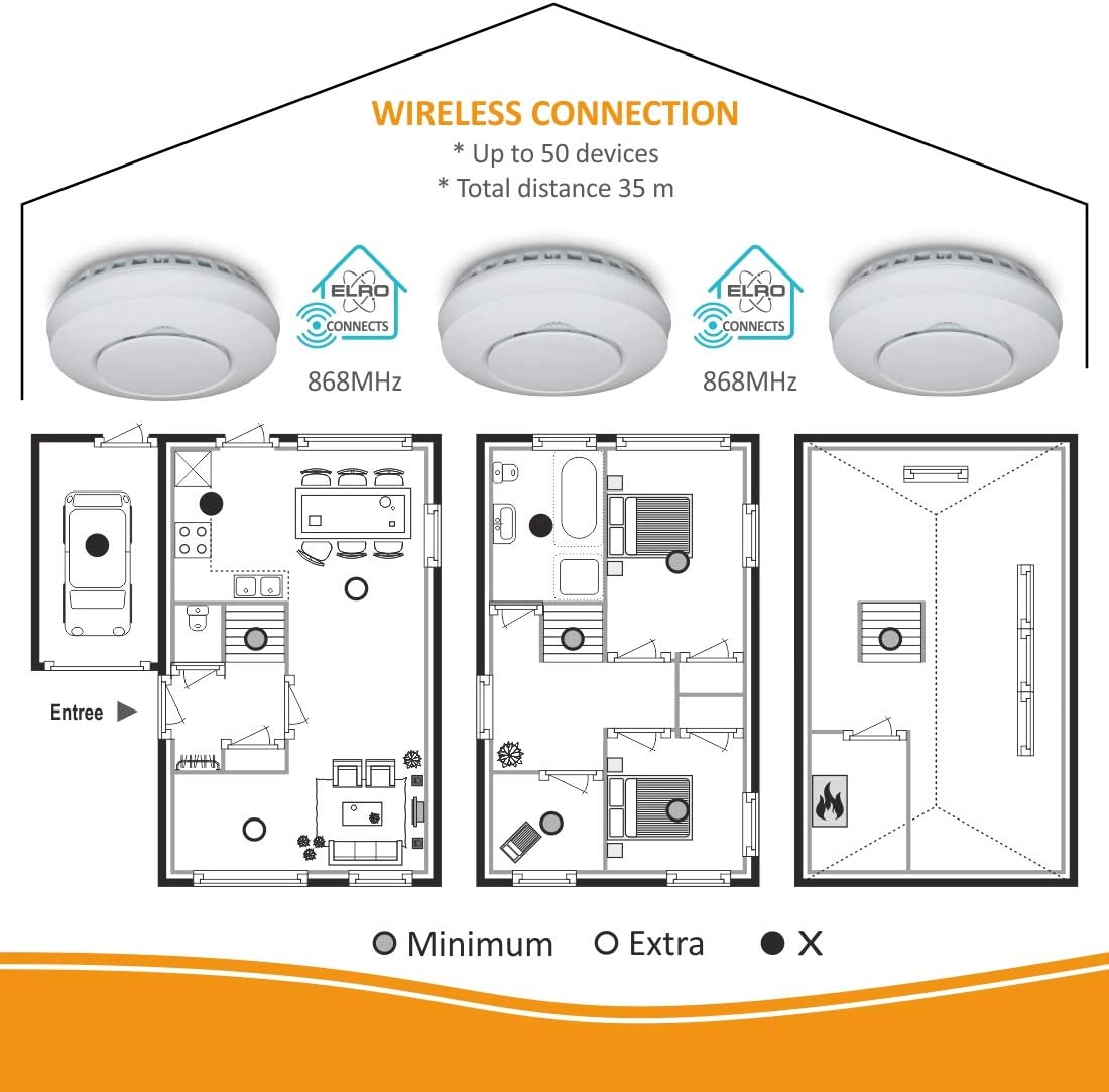 Rilevatore di monossido di carbonio collegabile in rete secondo DIN EN50291 ELRO Connects FC4801R Rilevatore di CO senza fili Bianco