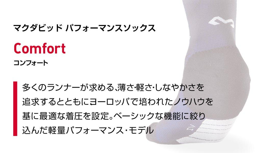 Mcdavid Active Multisport Compression Cuffs White Size V