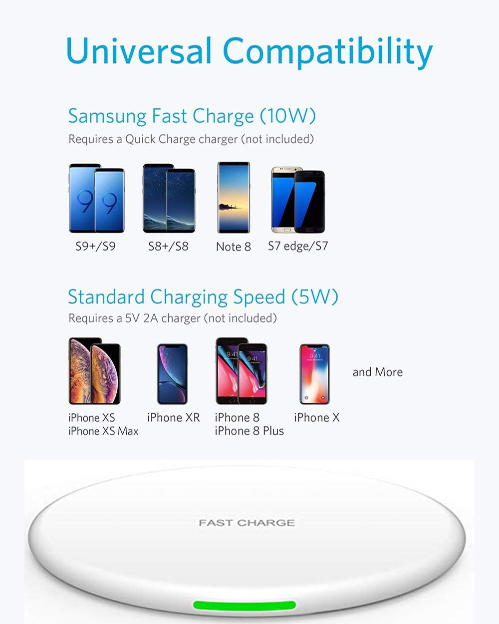 Note 9//8 Black S8//S8 Plus Houkoli Fast Wireless Charger 10W Wireless Charging Pad Quick Charge Compatible iPhone Xs//XS Max//XR//X//8 Plus//8 Samsung Galaxy S9//S9 Plus and More