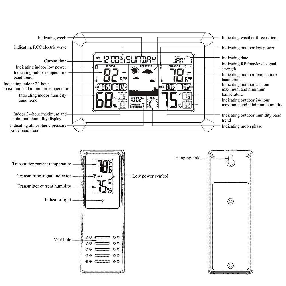 KKmoon higrómetro, reloj meteorológica color con pantalla LCD, termómetro, higrómetro interior y exterior, barómetro, función calendario reloj despertador: ...