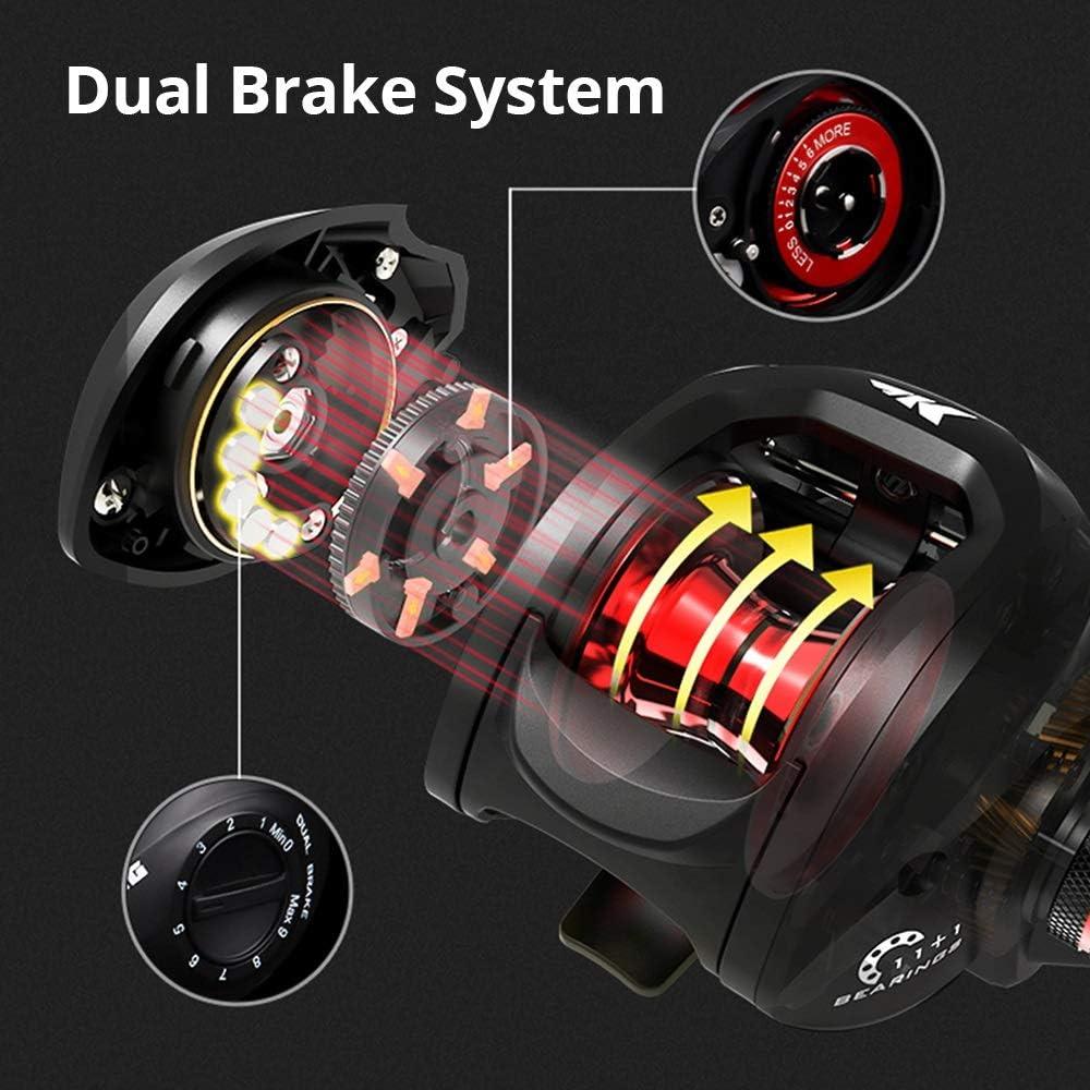 1 Ad Alta velocit/à Mulinello 1 BB 6.3 Bearing Quantity : 12, Color : Spartacus Plus Hjbds Bobina di Baitcasting Doppio Brake System Reel 8KG Max Drag 11