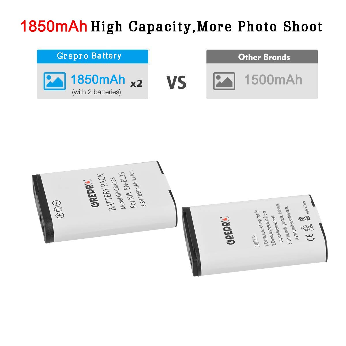Grepro NB-5L Battery and Rapid LCD USB Charger Kit for Canon NB-5L and Powershot S100 S110 SX230 HS SX210 is SD790 is SX200 is SX220 is SD800 is SD850 is SD870 is SD700 is SD880 is SD950 is 2 Packs