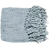 Surya Tobias TOB-1006 Knit Hand Woven 70% Acrylic/30% Wool Spa Blue 51'' x 71'' Throw