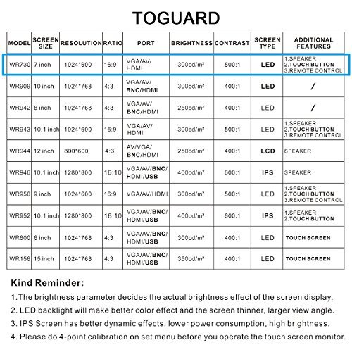 Toguard 7 Inch Ultra-Thin 1024x600 Monitor Small Portable TFT LCD CCTV Video Display Screen with AV VGA HDMI Input Touch Button Built-in Speakers for Raspberry Pi PC TV Security Surveillance Cam