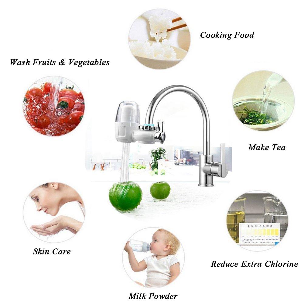 UniM Faucet Water Filter Tap Water Faucet Filtration System - Suitable for Standard Faucets (Transparent)