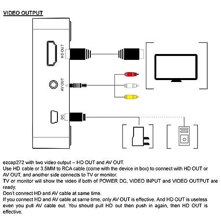 ezcap272 HD Video Converter Analog to Digital Capture AV Adapter TF Recorder