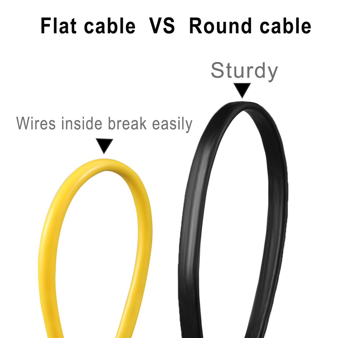 Hub Router PC Modem 10 FT 3Meter High Speed 10 Gigabit Shielded Flat Network Wire with Gold-Plated RJ45 Connectors for Computer Switch uxcell Cat7 Ethernet Cable IP Cameras 2Pcs Black