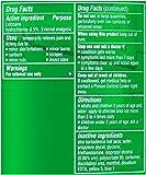 Solarcaine Cool Aloe Burn Relief Gel with Lidocaine