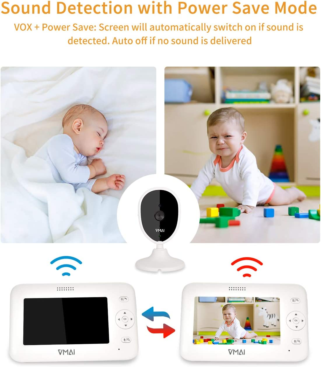 Talk Way Audio Video Baby Monitor Support up to 4 Cameras,1000ft Range VOX Mode 4.3/'/' Baby Monitor with Camera 1800mAh High Capacity Zoom 5 Lullabies Room Temperature Infrared Night Vision