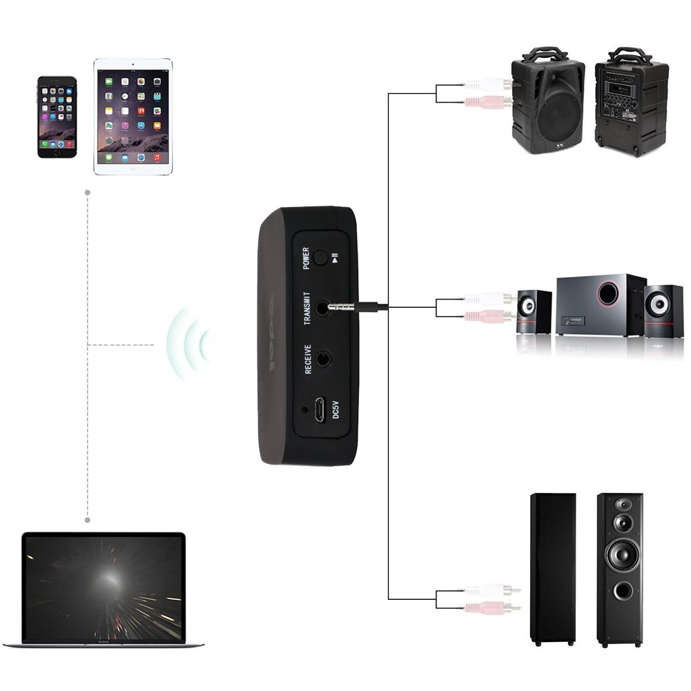 TV A2DP, 8 Hours Playtime Car Stereos Edal Transmitter Receiver Portable 2-in-1 Wireless Audio Adapter 3.5mm Stereo Output for Headphones MP3 // MP4 Player Computer // PC