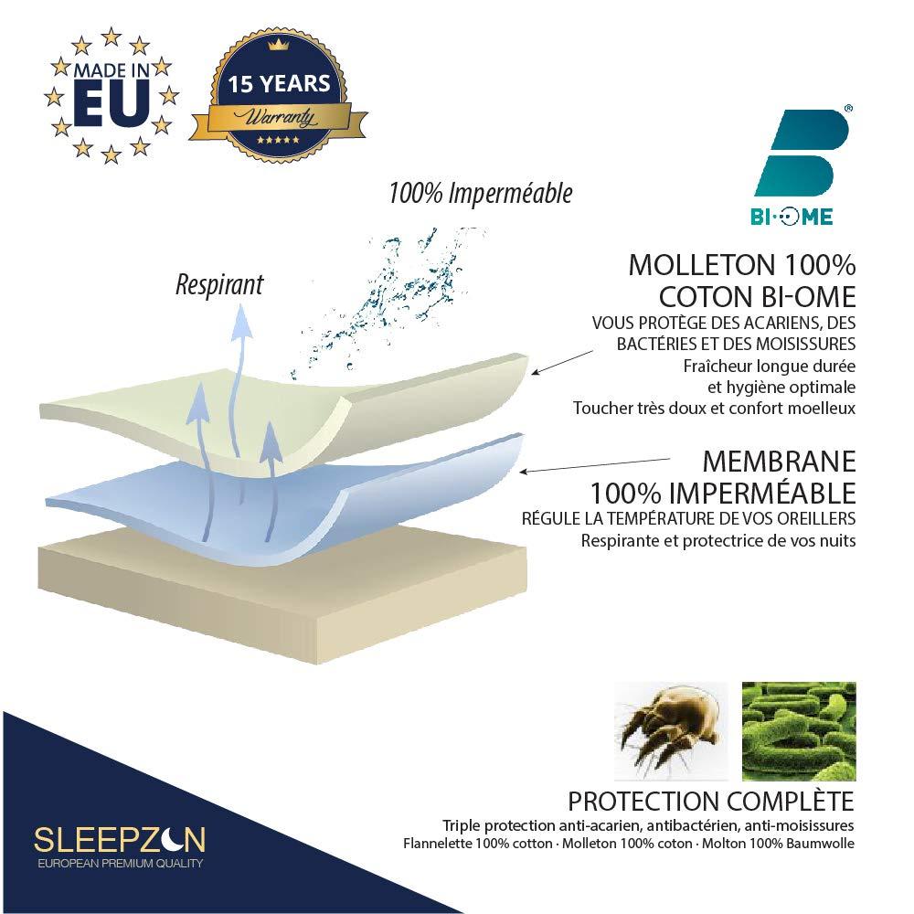 Felpa 100/% Algod/ón Bi-Home Anti-hongos e Hipoal/érgico ⭐ Funda de almohada Impermeables 50x75 cm Juego de 2 Antibacteriano Anti-/ácaros Protector de almohada