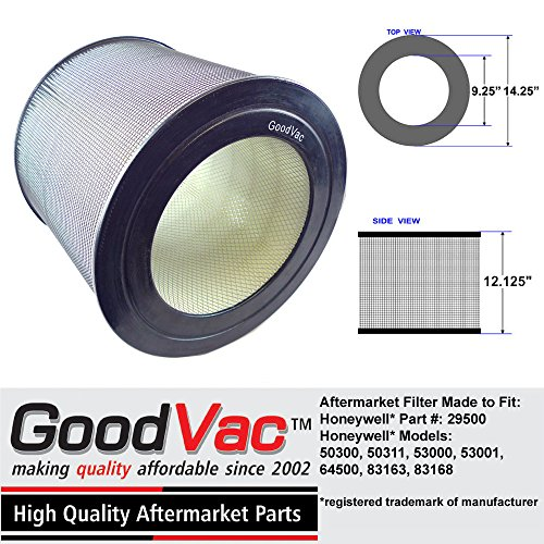 Honeywell 29500 Replacement True HEPA Air Purifier Filter for 50300 53000, Made by GoodVac