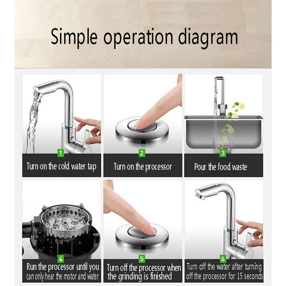 Amazon.com: Procesador de basura Creative Lamp - Picadora de ...