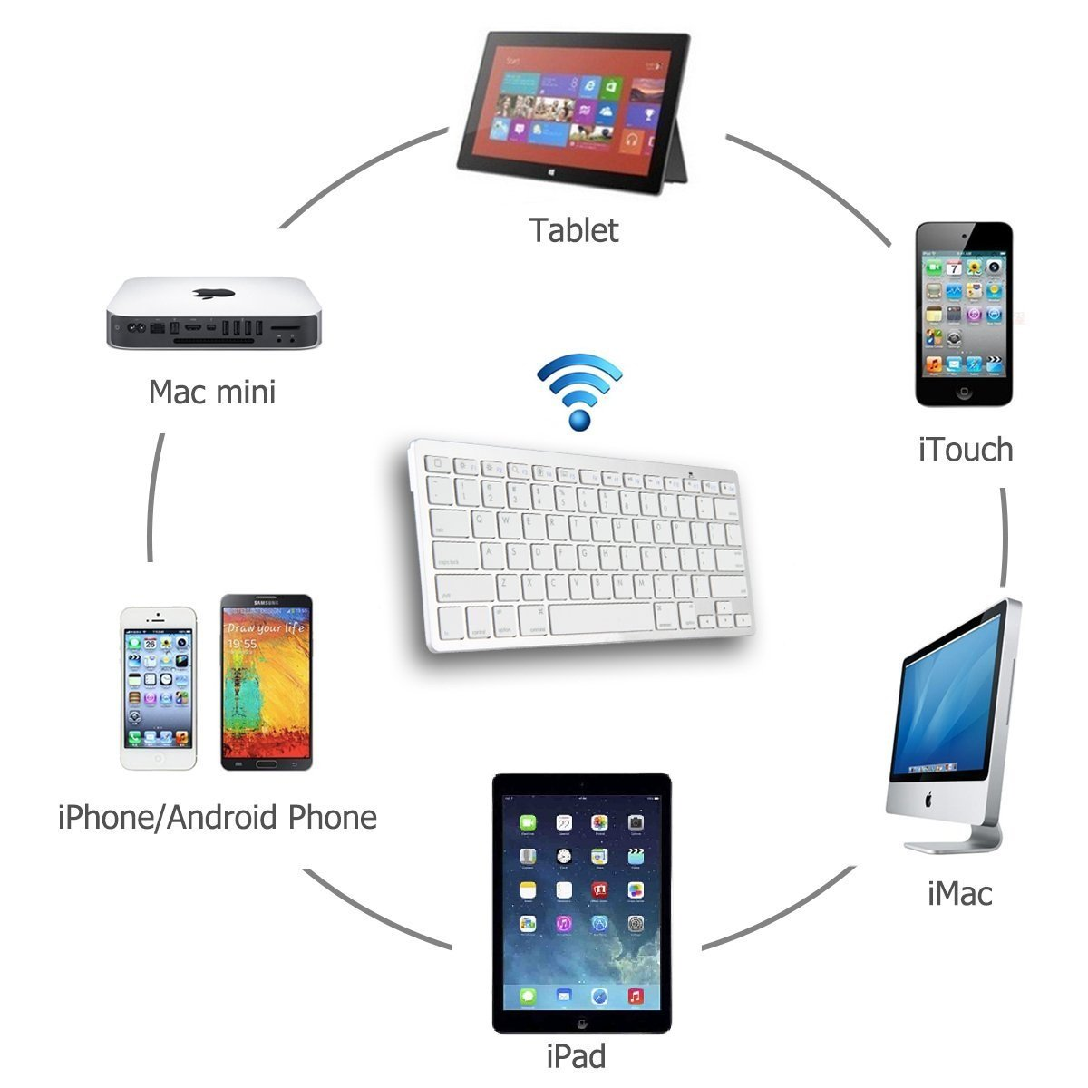 SPARIN iPad Bluetooth Wireless Keyboard for iPad Pro 12.9/ 10.5/ 9.7, New iPad 9.7, iPad Air/ Air 2, iPad Mini 4/ 3/ 2/ 1, iPhone 8/ 8 Plus/ 7 Plus/ 7/ 6s Plus /6s, etc, for Apple, White
