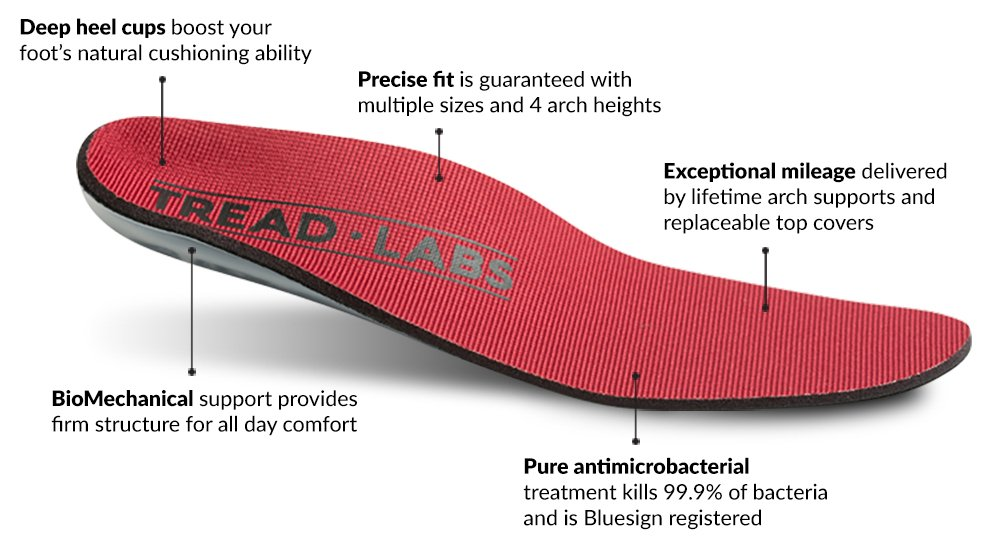 Tread Labs Stride Insole – 2 Part Orthotic System Relieves Pain – Arch Support Increases Athletic Performance by Tread Labs (Image #3)
