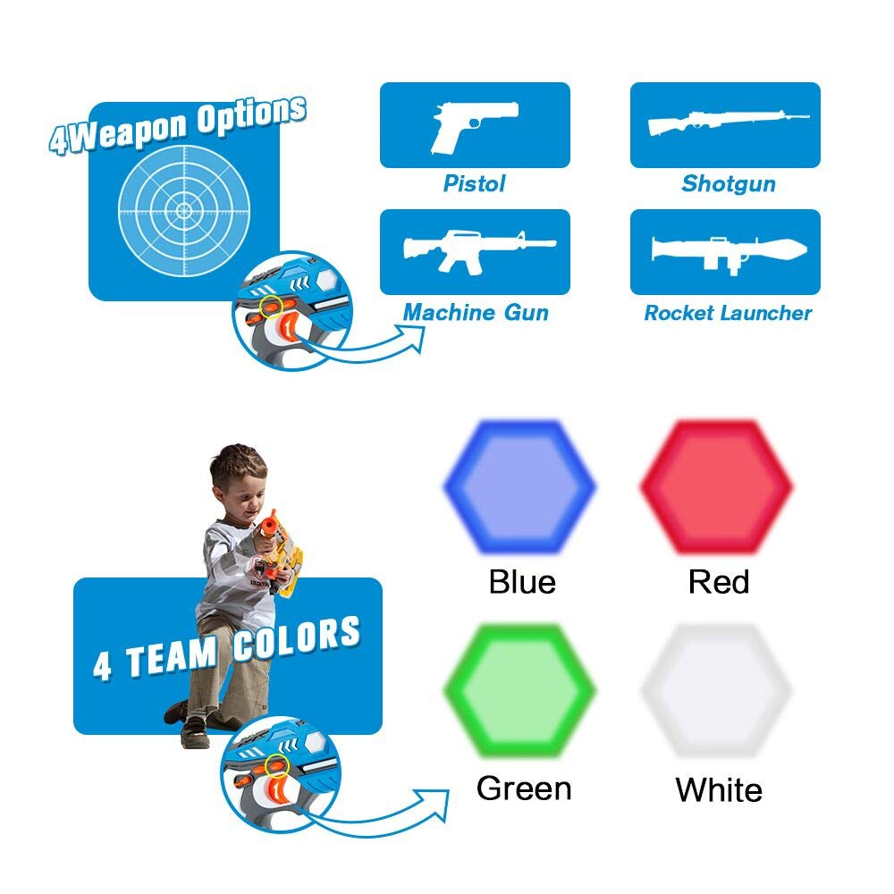 ComTec Laser Tag for Kids, Laser Tag Sets with Gun and Vest, Laser Guns Toys Gift for Boys Girls Game Party Multiplayers Indoor Outdoor- Infrared 0.9mW(2 Pack) (Large) by ComTec (Image #5)