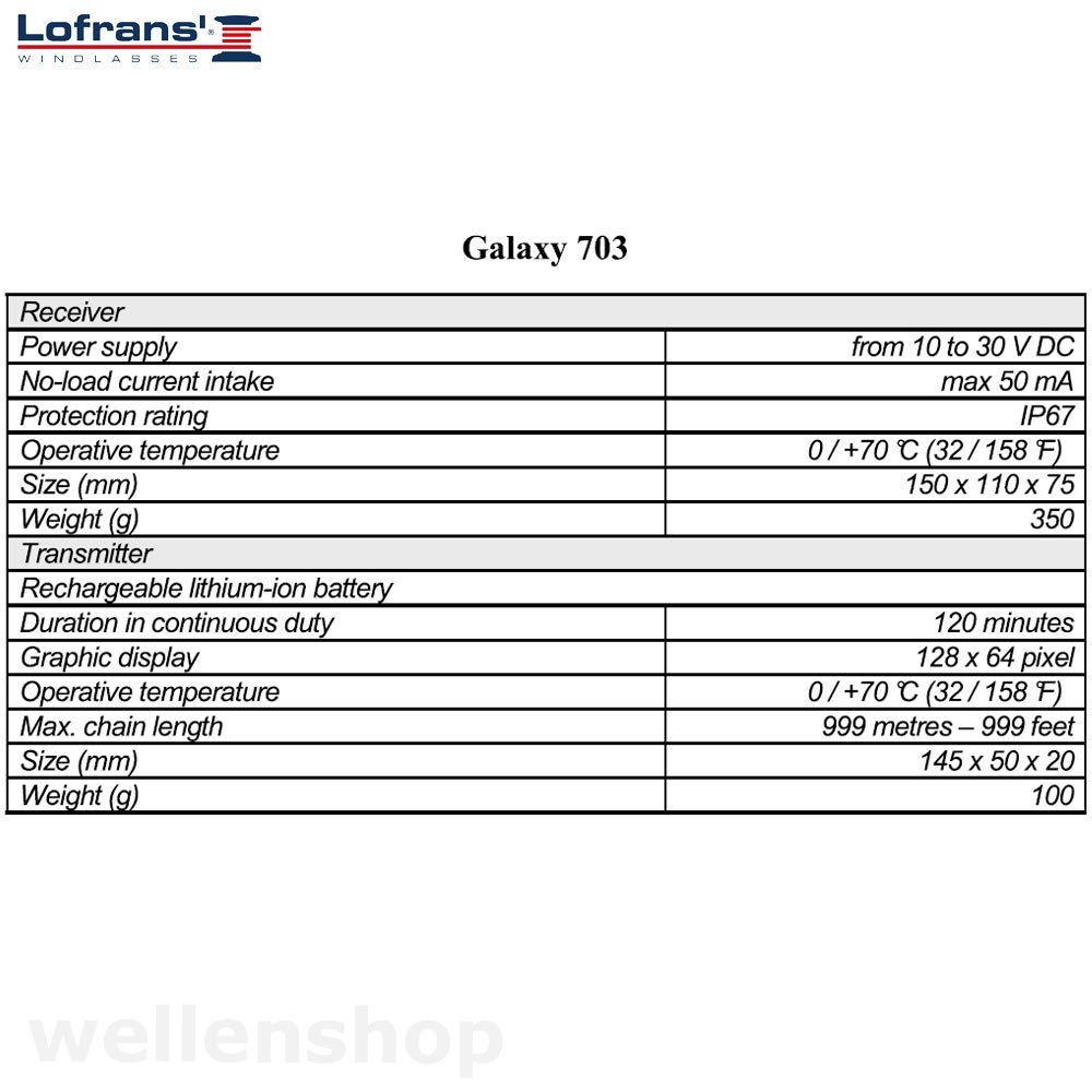 Lofrans Galaxy 703 Wriggle Anchor Chain Counter LCD Wireless ...