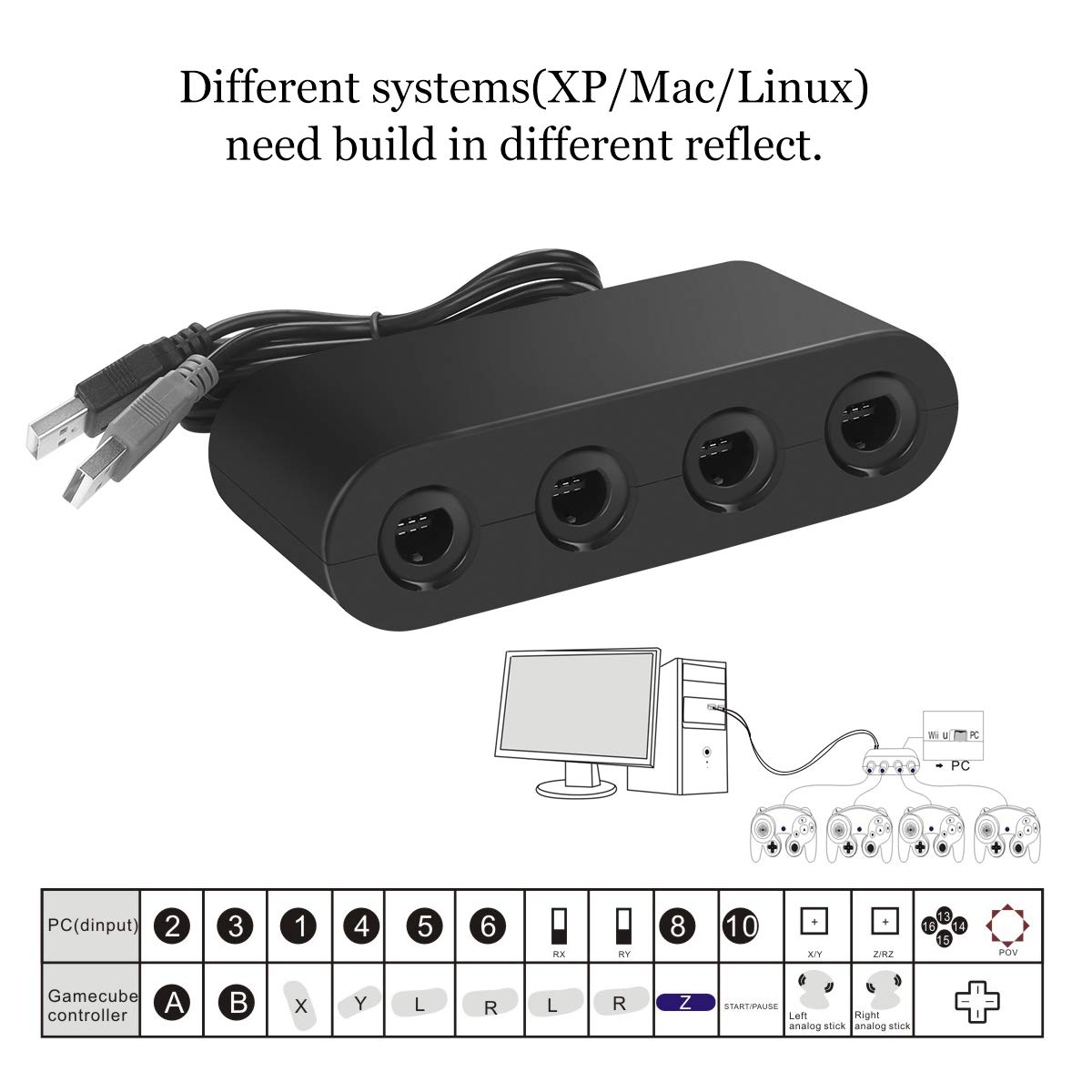 Gamecube Controller Adapter,Update Gamecube Adapter for Super Smash Bros Ultimate with Vibration, No Driver and No Lag,Support Nintendo Switch/Wii U/PC/Mac,Black