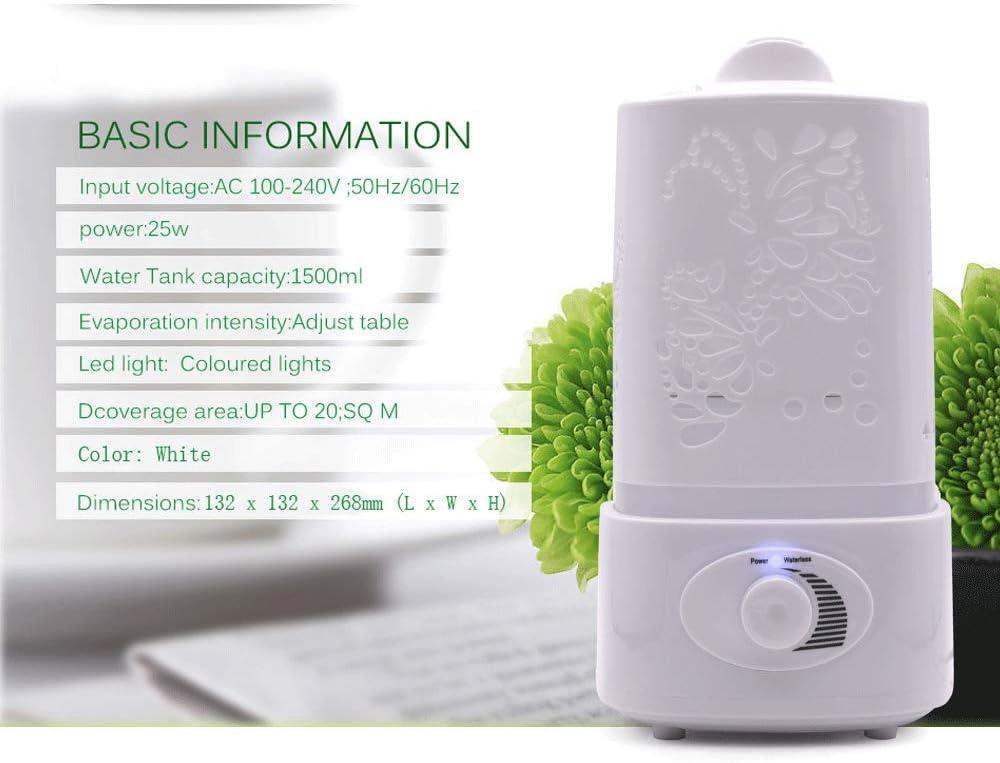RUIXFWA purificador de aire humidificador de aire súper silencioso ...