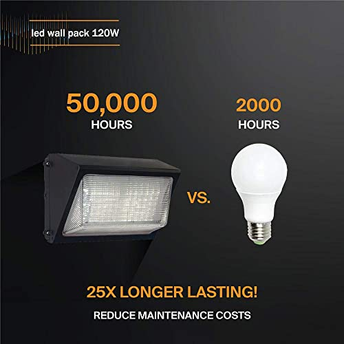 LEDMO 120W LED Wall Pack Light 15840LM 840W HPS HID Equivalent 5000K LED Wall Pack Commercial and Industrial Outdoor LED Wall Pack Lights for Parking Lots, Warehouses, Factories