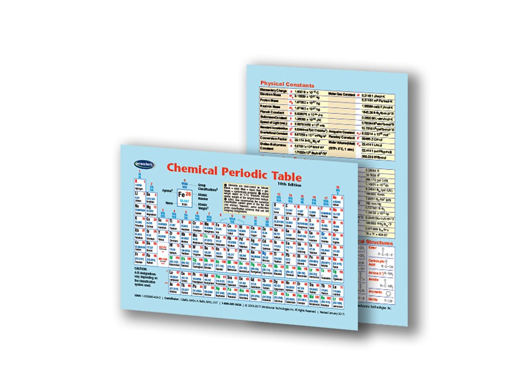 Periodic table the new periodic table song in order mp3 download amazon chemical periodic table of elements wallet chart urtaz Choice Image