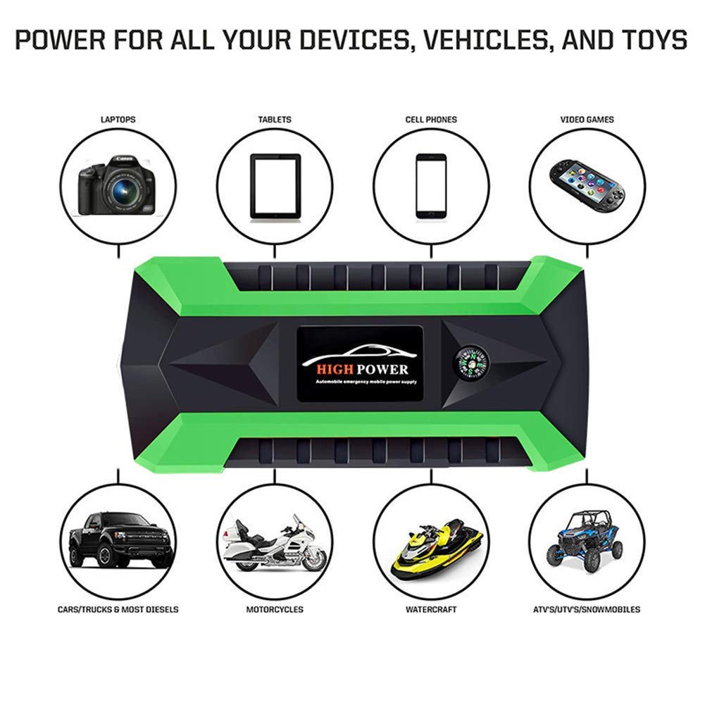 Quick-Charge 800A Peak 20000mAh Portable Power Pack with Smart Jumper Cables 12V Auto Battery Booster CGH Car Jump Starter LCD Screen /& Compass up to 6.5L Gas, 5.5L Diesel Engine