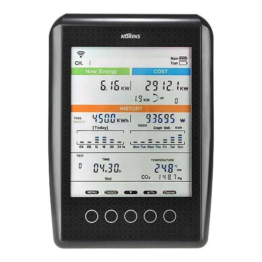 Korins MyWatt 10ch. SEM3010AEU - Monitor eléctrico ...