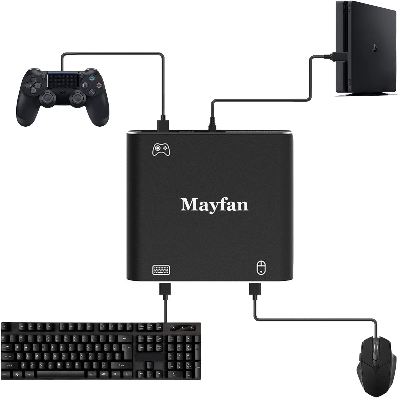 Amazon com: Mouse-Controller-Keyboard-Adapter, Mayfan