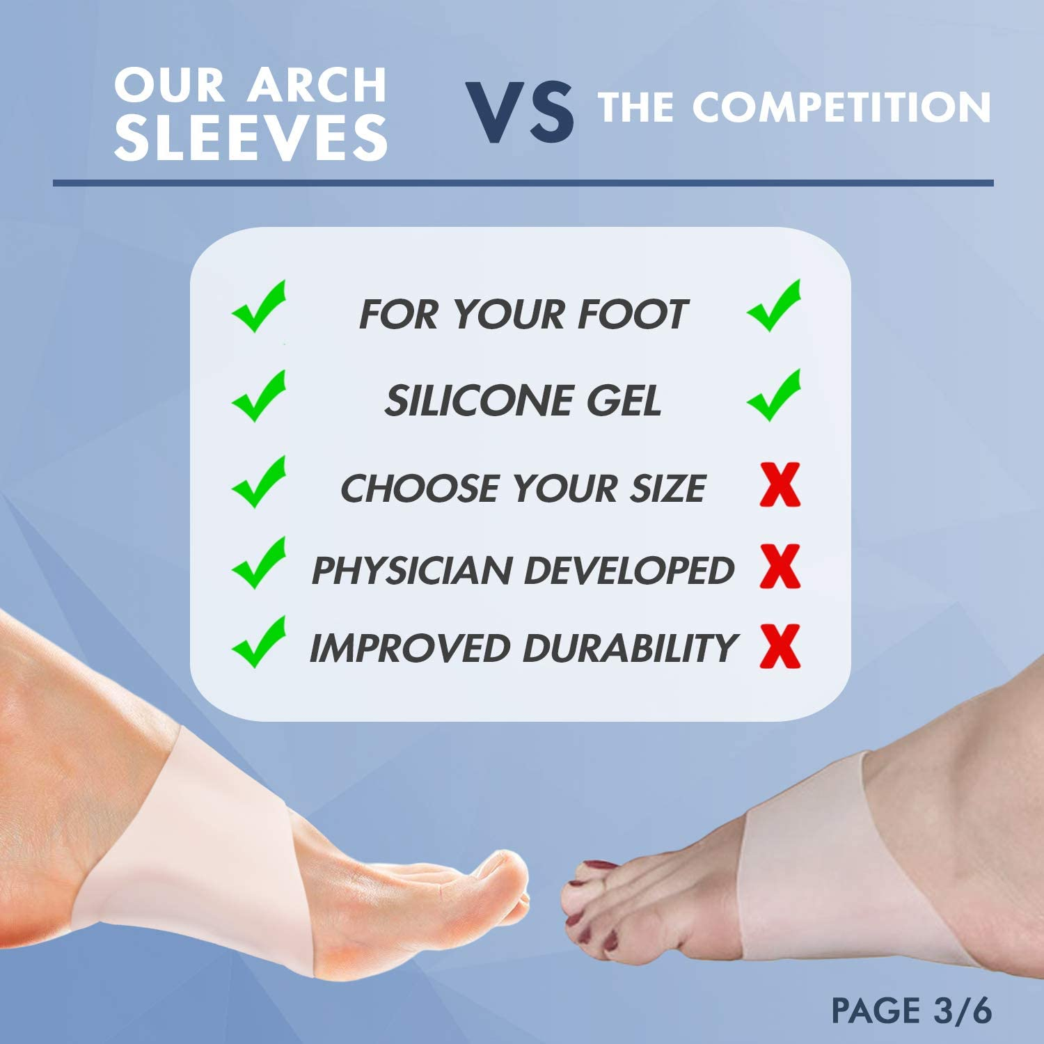 Dr. Frederick's Original Arch Support Sleeves 2.0 - Doctor Developed Flat Foot Arch Supports - 2 Pieces - Small/Medium: Health & Personal Care