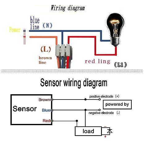 Conmutador de Interruptor de Pared Infrarrojo Sensor de Movimiento ...
