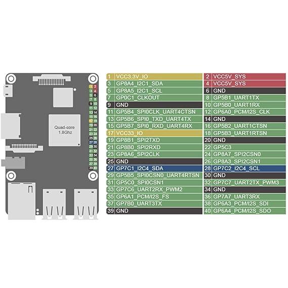 Amazon com: ASUS SBC Tinker Board S + Acrylic Case RK3288