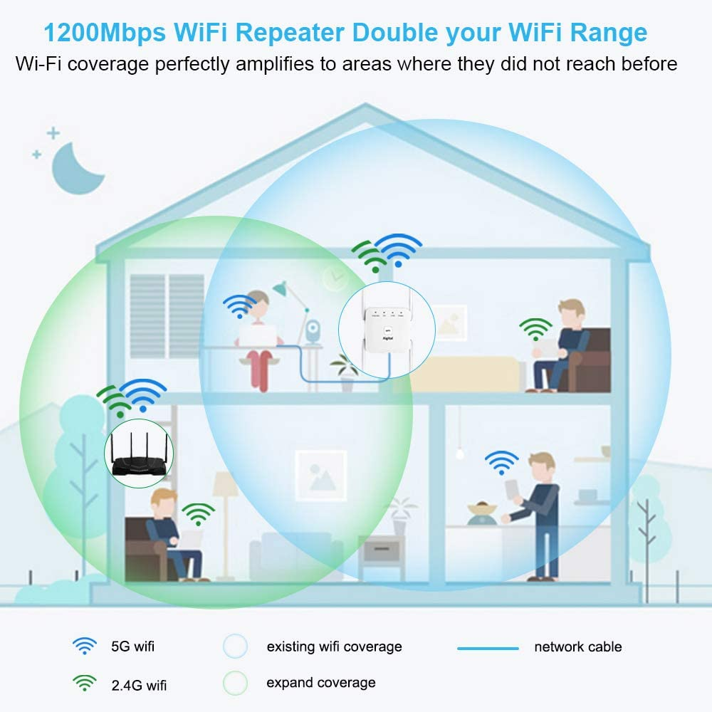 WPS Button and Ethernet Port WiFi Extender Booster 1200Mbps WiFi Repeater Dual Band 2.4GHz and 5GHz Signal Amplifier with 4 Adjustable Antennas Mini Size, Wide Compatibility, AC Technology