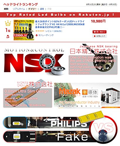 Hikari Ultra Led Headlight Bulbs Conversion Kit Hb3 9005