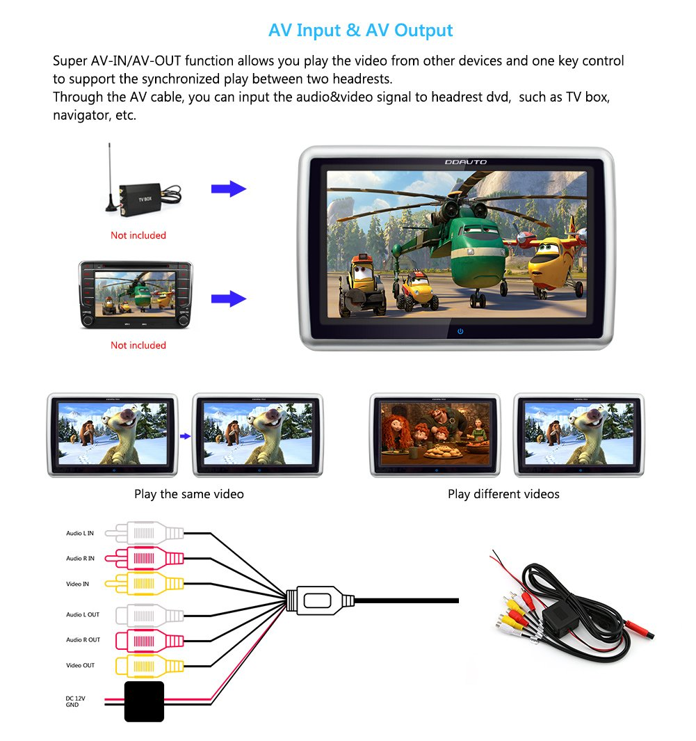 DDAUTO Car Headrest DVD Player 10.1 Inch Touch Screen 1080P Multimedia Monitor with Suction Drive Supports CPRM DVD SD USB by DDAUTO (Image #4)