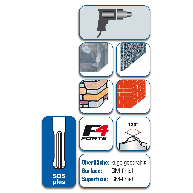 2 tipos de corte, di/ámetro 15 mm, 450 x 400 mm Broca percutora Alpen SDS-Plus F4 87701500100 Forte