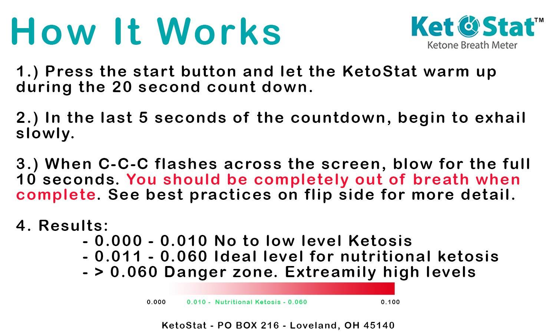 KetoStat Breath Meter for ketogenic Diet ketosis Breath Analyzer