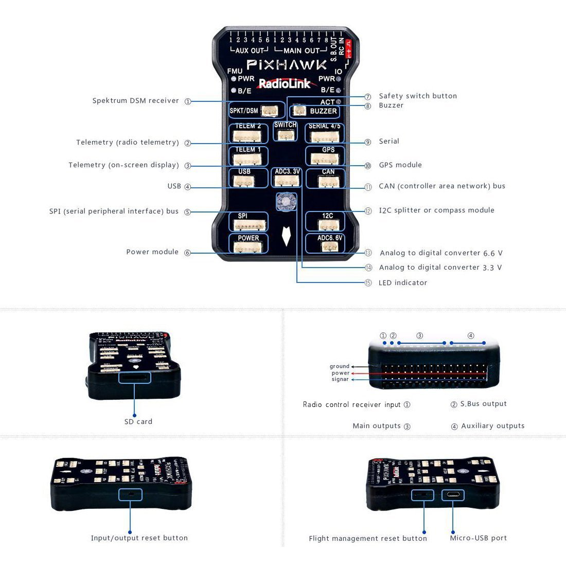 Amazon.com: Radiolink Pixhawk PX4 32 Bit ARM Flight Controller + NEO ...