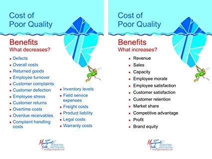 Amazon com: Set of 2 Wall Posters on Benefits of Cost of Poor
