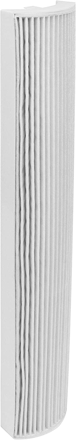 Envion Therapure TPP 240 & TPP230 Replacement Filter for Air Purifiers