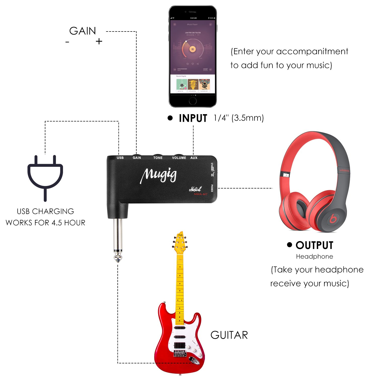 Mugig Guitar Amplifier Headphone Mini Amp Circuit For Classic Rock With Heavy Metal Tone Rechargeable Battery 1 4 35mm Input