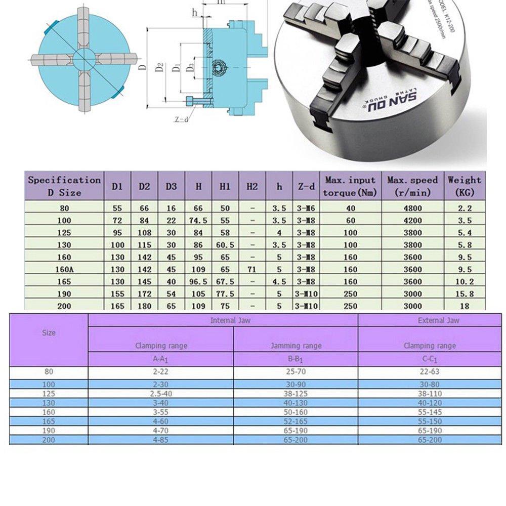 4/platos de garras de precisi/ón con di/ámetro de 80//100//125//160//200//250/mm.